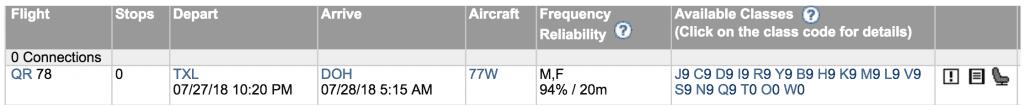 Txl Doh 77w Expertflyer