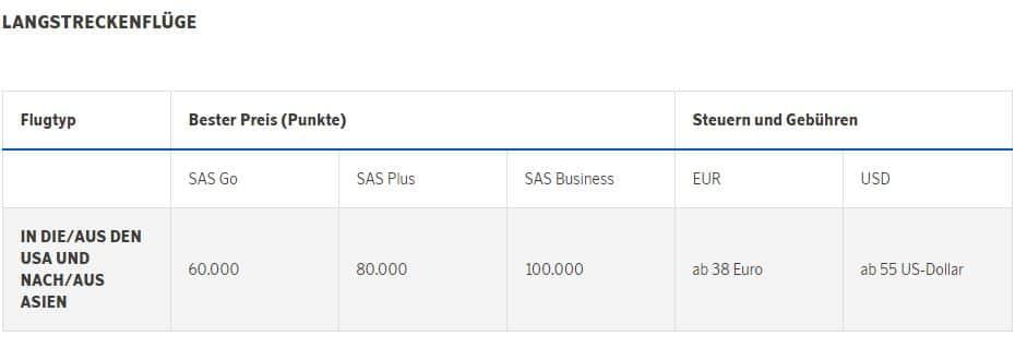 SAS Eurobonus Award Chart America Asia