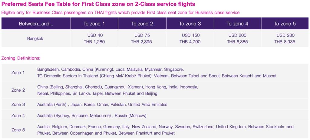 Thai Airways Upgrade