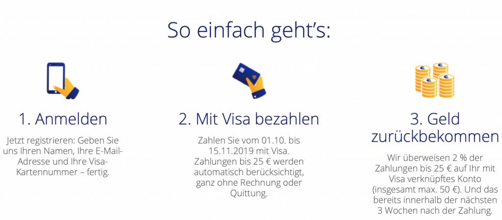 Visa Cashback Aktion