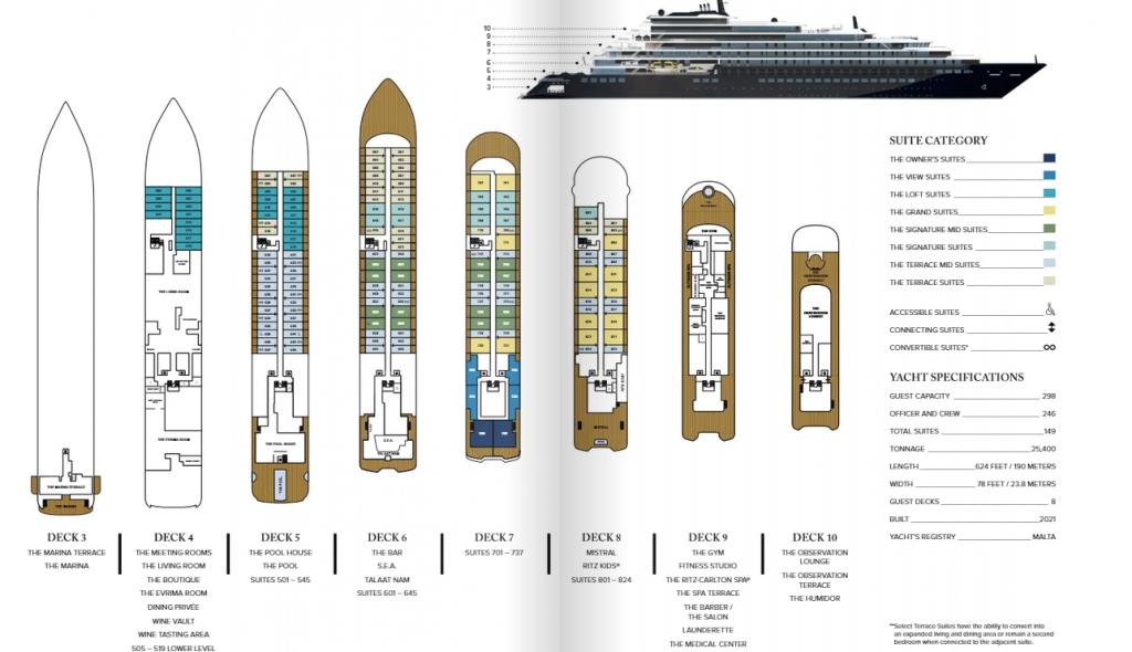 Die verschiedenen Decks der Ritz-Carlton Yacht